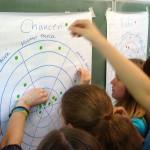 Projekttage in der Humboldt-Oberschule